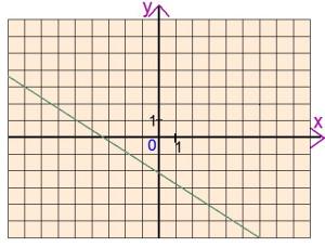 Проблема проверки ответов на тесты по математике и геометрии